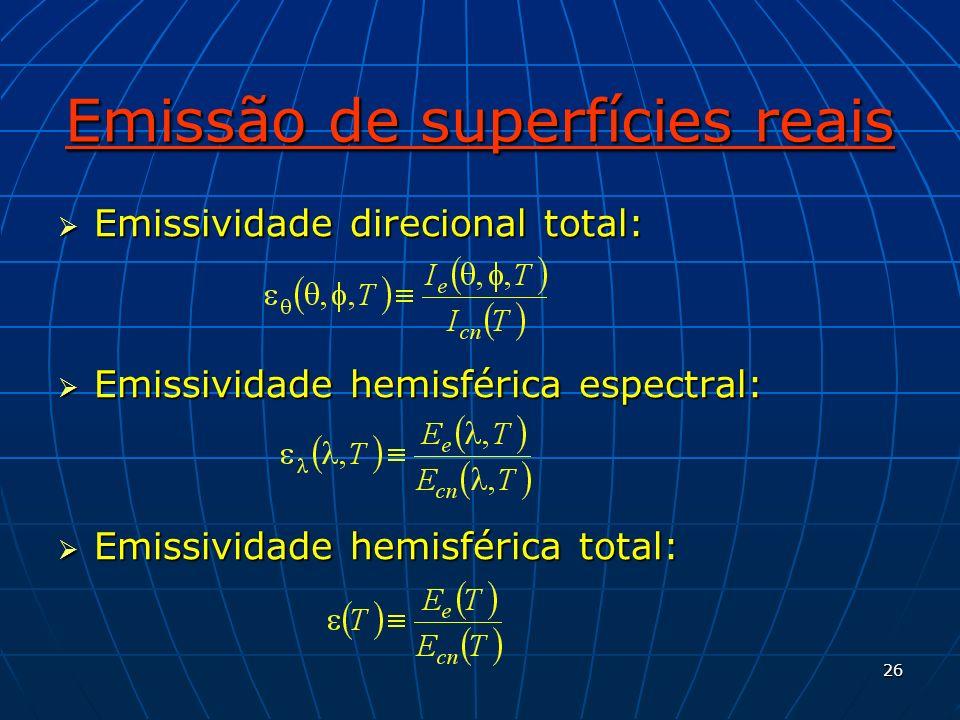 26 Emissão de superfícies reais Emissividade direcional total: Emissividade direcional total: Emissividade hemisférica espectral: Emissividade hemisfé