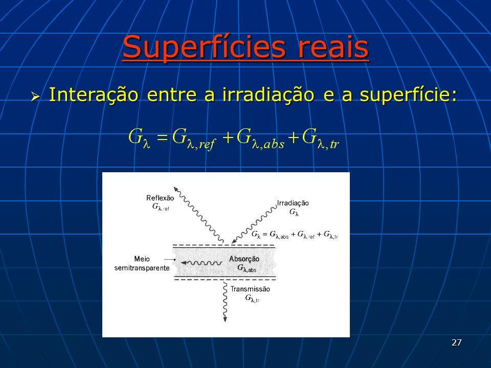 27 Superfícies reais Interação entre a irradiação e a superfície: Interação entre a irradiação e a superfície: