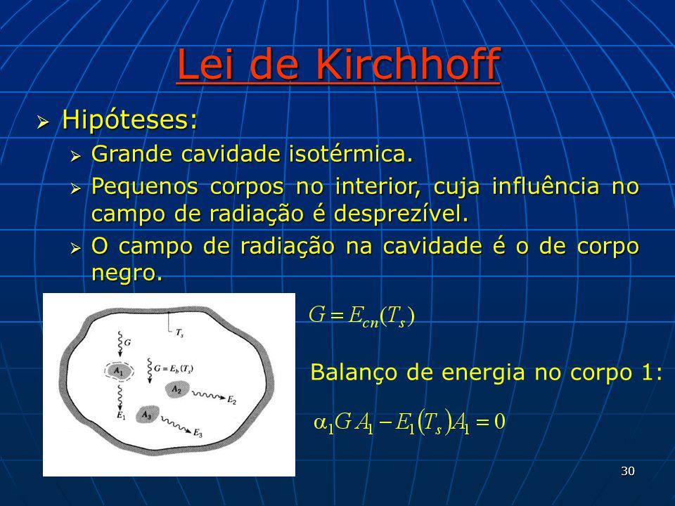 30 Lei de Kirchhoff Hipóteses: Hipóteses: Grande cavidade isotérmica. Grande cavidade isotérmica. Pequenos corpos no interior, cuja influência no camp
