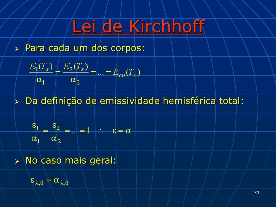 31 Lei de Kirchhoff Para cada um dos corpos: Para cada um dos corpos: Da definição de emissividade hemisférica total: Da definição de emissividade hem