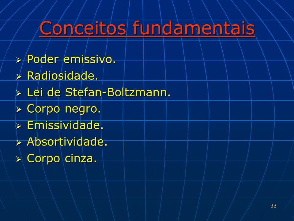 33 Conceitos fundamentais Poder emissivo. Poder emissivo. Radiosidade. Radiosidade. Lei de Stefan-Boltzmann. Lei de Stefan-Boltzmann. Corpo negro. Cor