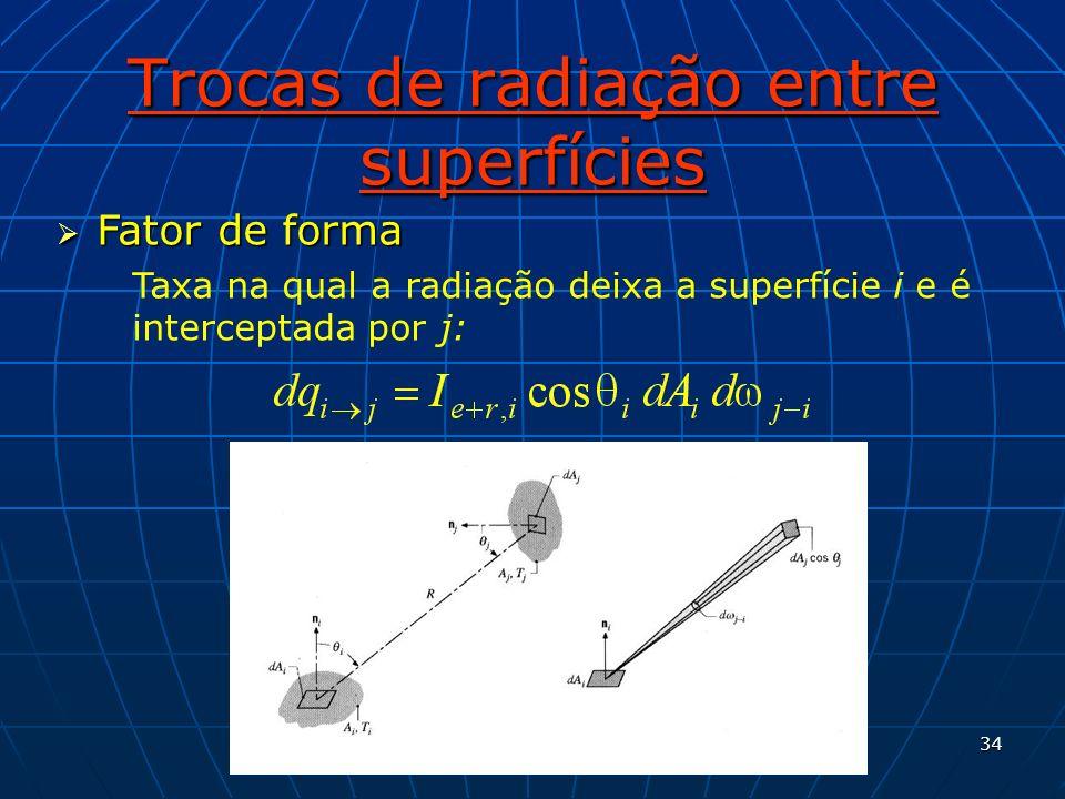 34 Trocas de radiação entre superfícies Fator de forma Fator de forma Taxa na qual a radiação deixa a superfície i e é interceptada por j: