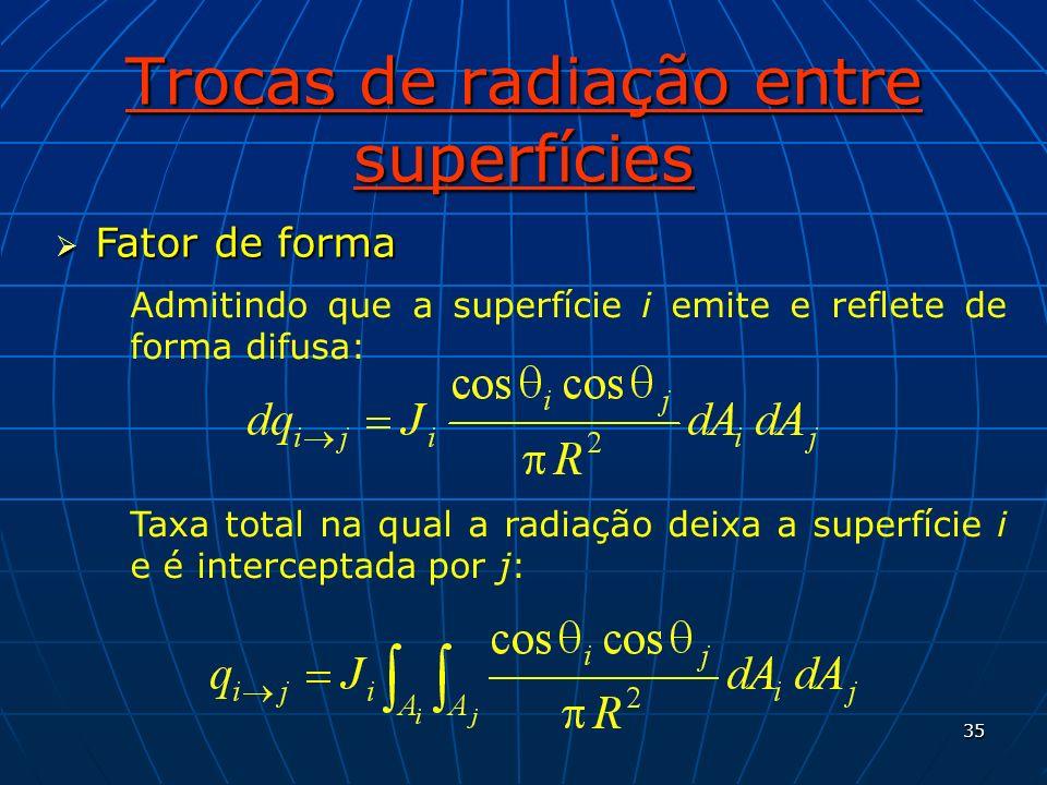 35 Trocas de radiação entre superfícies Fator de forma Fator de forma Admitindo que a superfície i emite e reflete de forma difusa: Taxa total na qual