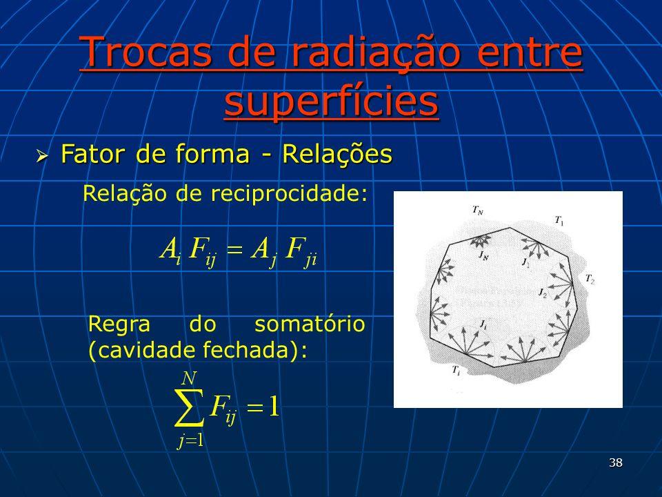 38 Trocas de radiação entre superfícies Fator de forma - Relações Fator de forma - Relações Relação de reciprocidade: Regra do somatório (cavidade fec