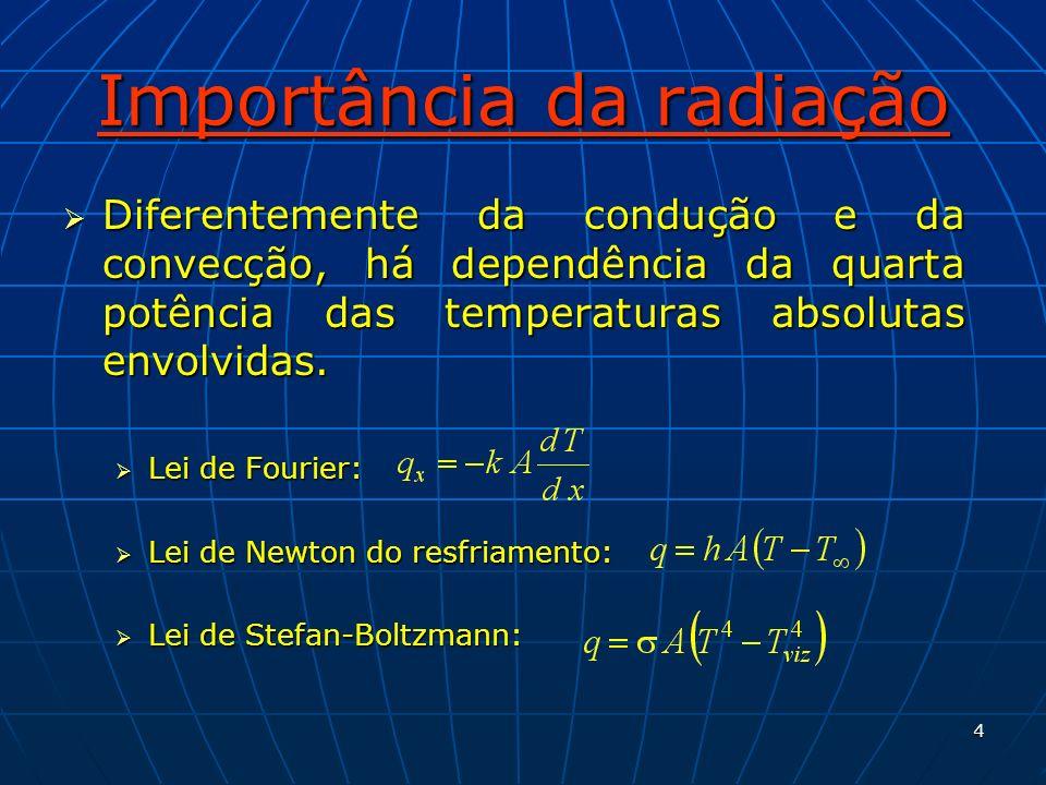 4 Importância da radiação Diferentemente da condução e da convecção, há dependência da quarta potência das temperaturas absolutas envolvidas. Diferent