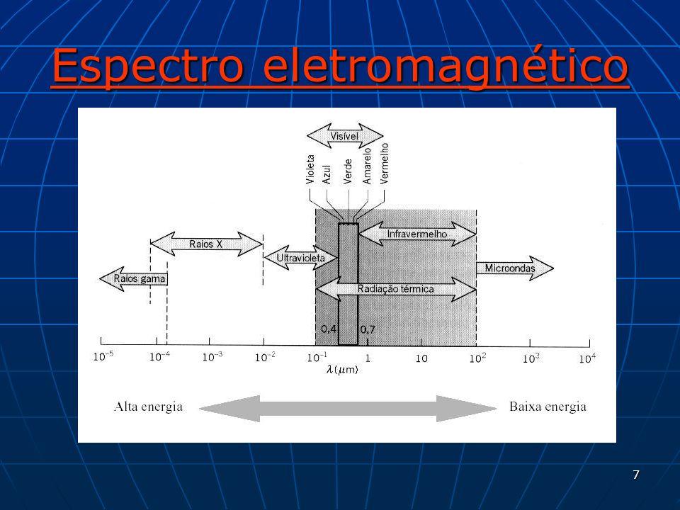 7 Espectro eletromagnético