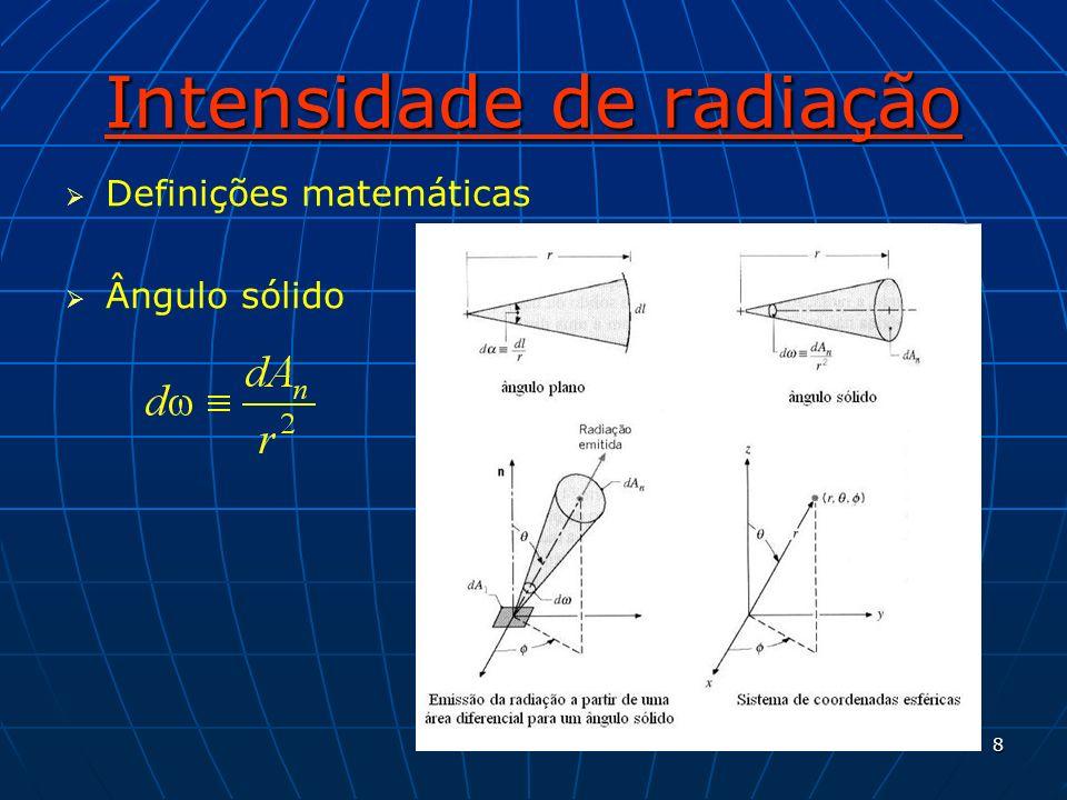 8 Intensidade de radiação Definições matemáticas Ângulo sólido