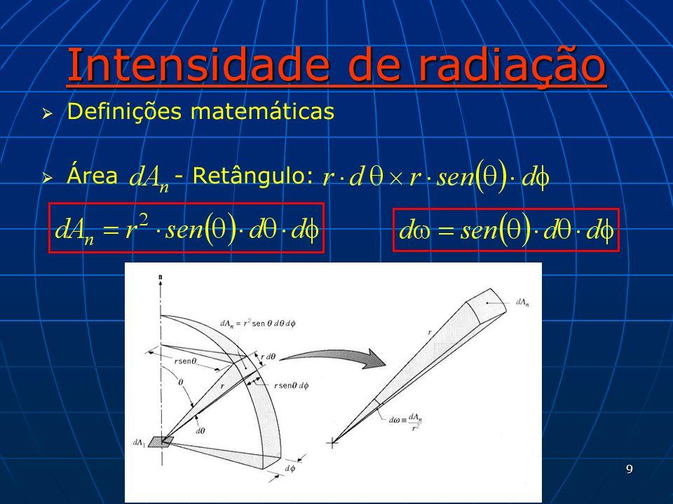 9 Intensidade de radiação Definições matemáticas Área - Retângulo:
