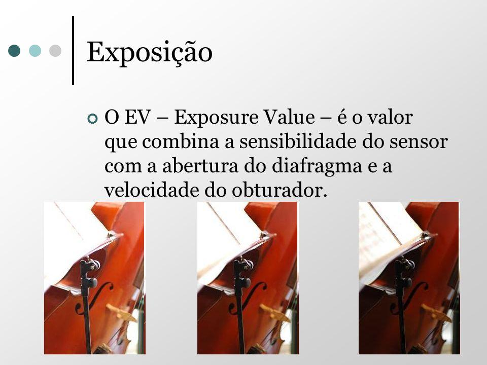 Exposição O EV – Exposure Value – é o valor que combina a sensibilidade do sensor com a abertura do diafragma e a velocidade do obturador.