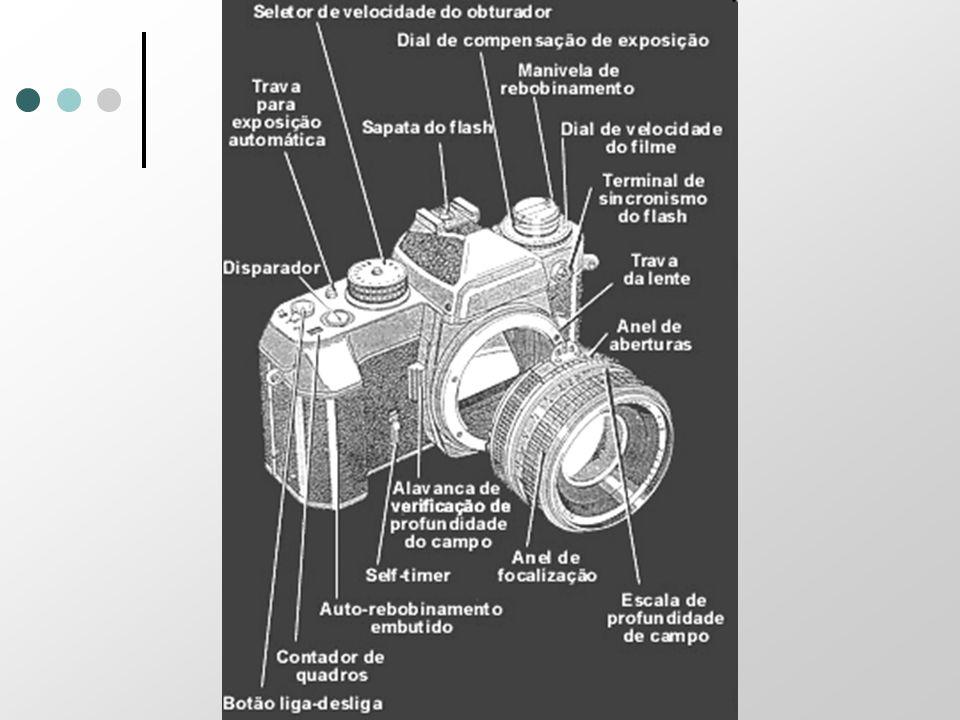 Câmeras Fotográficas - Diafragma Dispositivo que controla a abertura das lentes da objetiva.
