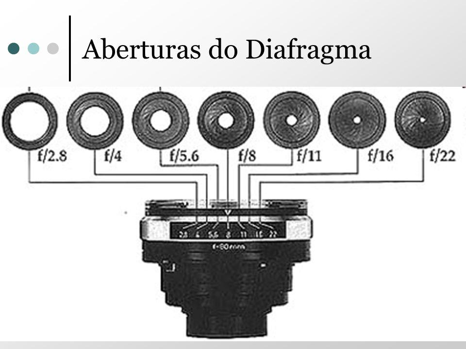 Câmeras Fotográficas - Obturador Dispositivo que regula o tempo de duração em que a luz incidirá sobre o filme (tempo de exposição).