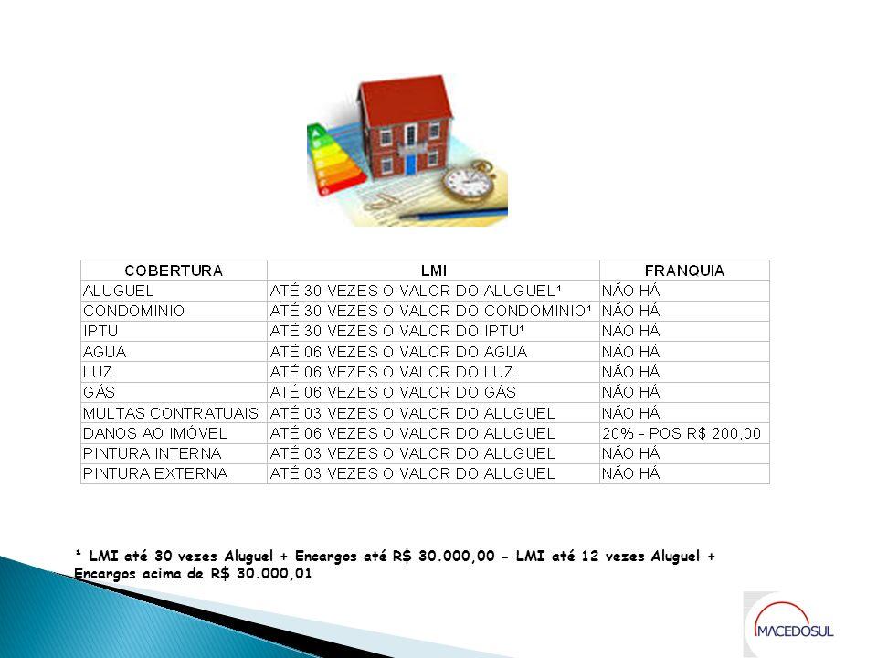 Coberturas – LMI - Franquias ¹ LMI até 30 vezes Aluguel + Encargos até R$ 30.000,00 - LMI até 12 vezes Aluguel + Encargos acima de R$ 30.000,01