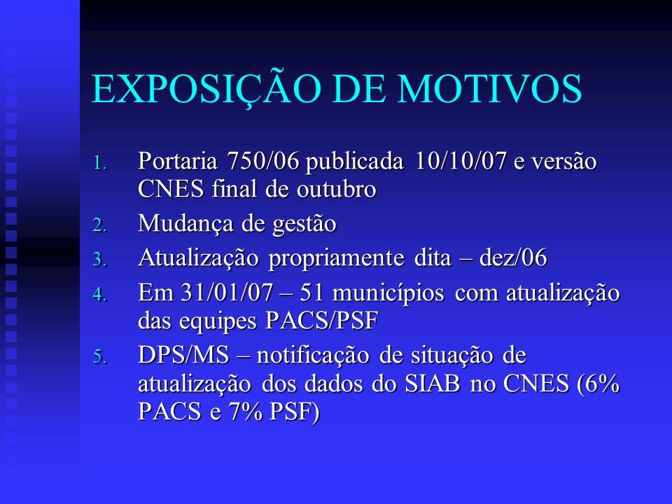 EXPOSIÇÃO DE MOTIVOS 1. Portaria 750/06 publicada 10/10/07 e versão CNES final de outubro 2. Mudança de gestão 3. Atualização propriamente dita – dez/