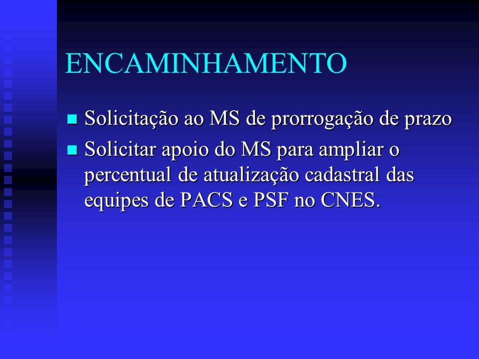 ENCAMINHAMENTO Solicitação ao MS de prorrogação de prazo Solicitação ao MS de prorrogação de prazo Solicitar apoio do MS para ampliar o percentual de