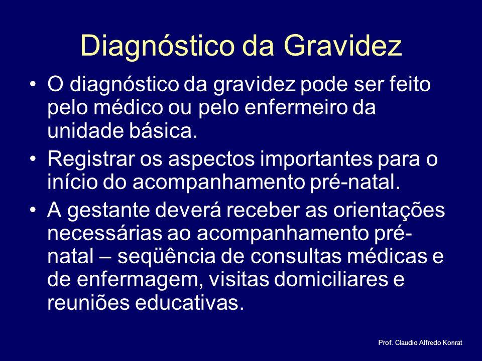 Diagnóstico da Gravidez O diagnóstico da gravidez pode ser feito pelo médico ou pelo enfermeiro da unidade básica.
