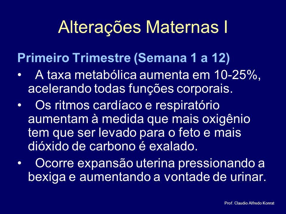 Alterações Maternas I Primeiro Trimestre (Semana 1 a 12) A taxa metabólica aumenta em 10-25%, acelerando todas funções corporais.
