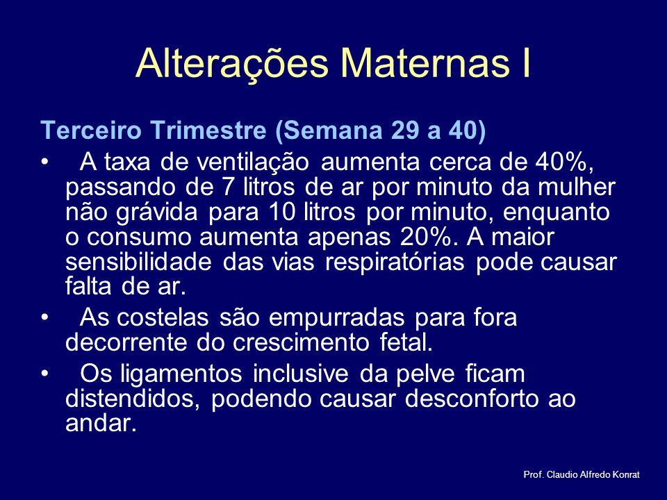 Alterações Maternas I Terceiro Trimestre (Semana 29 a 40) A taxa de ventilação aumenta cerca de 40%, passando de 7 litros de ar por minuto da mulher não grávida para 10 litros por minuto, enquanto o consumo aumenta apenas 20%.