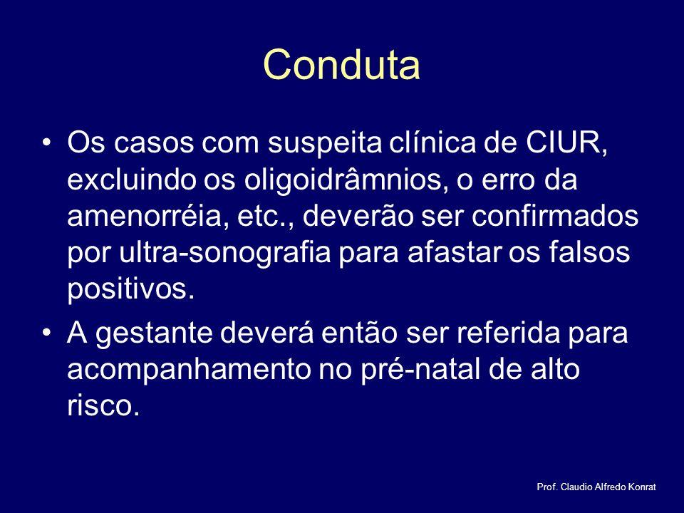 Conduta Os casos com suspeita clínica de CIUR, excluindo os oligoidrâmnios, o erro da amenorréia, etc., deverão ser confirmados por ultra-sonografia para afastar os falsos positivos.