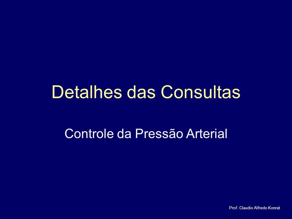 Detalhes das Consultas Controle da Pressão Arterial Prof. Claudio Alfredo Konrat