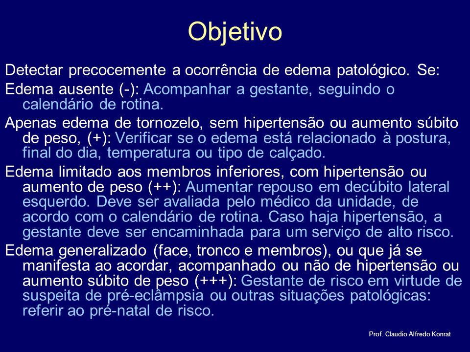 Objetivo Detectar precocemente a ocorrência de edema patológico.