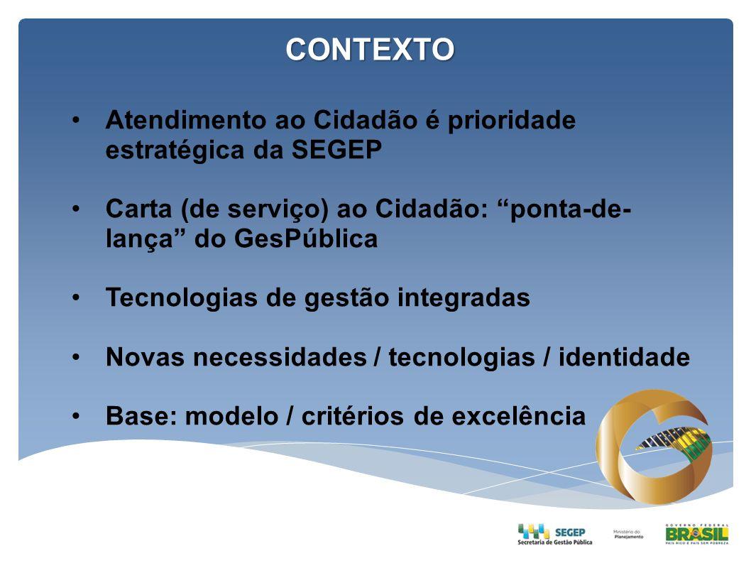 Atendimento ao Cidadão é prioridade estratégica da SEGEP Carta (de serviço) ao Cidadão: ponta-de- lança do GesPública Tecnologias de gestão integradas