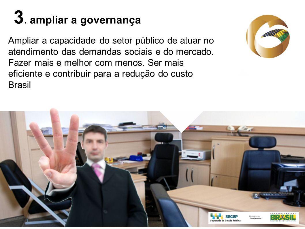 3. ampliar a governança Ampliar a capacidade do setor público de atuar no atendimento das demandas sociais e do mercado. Fazer mais e melhor com menos