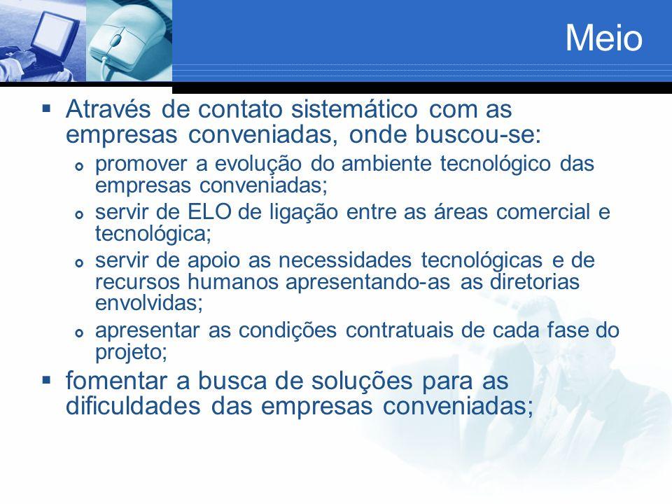 Meio Através de contato sistemático com as empresas conveniadas, onde buscou-se: promover a evolução do ambiente tecnológico das empresas conveniadas;