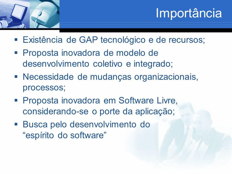 Importância Existência de GAP tecnológico e de recursos; Proposta inovadora de modelo de desenvolvimento coletivo e integrado; Necessidade de mudanças organizacionais, processos; Proposta inovadora em Software Livre, considerando-se o porte da aplicação; Busca pelo desenvolvimento do espírito do software
