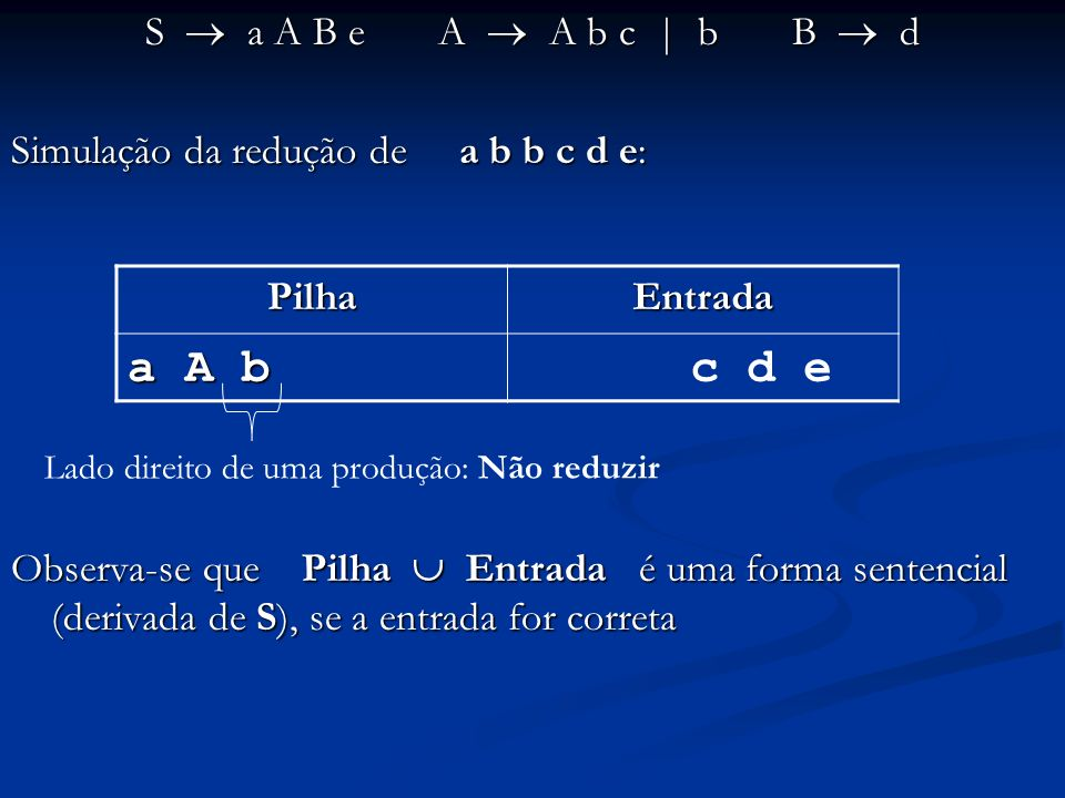 S a A B e A A b c | b B d Simulação da redução de a b b c d e: Observa-se que Pilha Entrada é uma forma sentencial (derivada de S), se a entrada for c