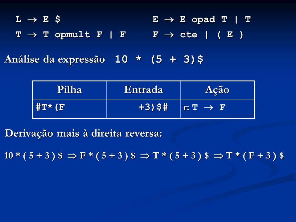 L E $E E opad T | T T T opmult F | FF cte | ( E ) Análise da expressão 10 * (5 + 3)$ Derivação mais à direita reversa: 10 * ( 5 + 3 ) $ F * ( 5 + 3 )