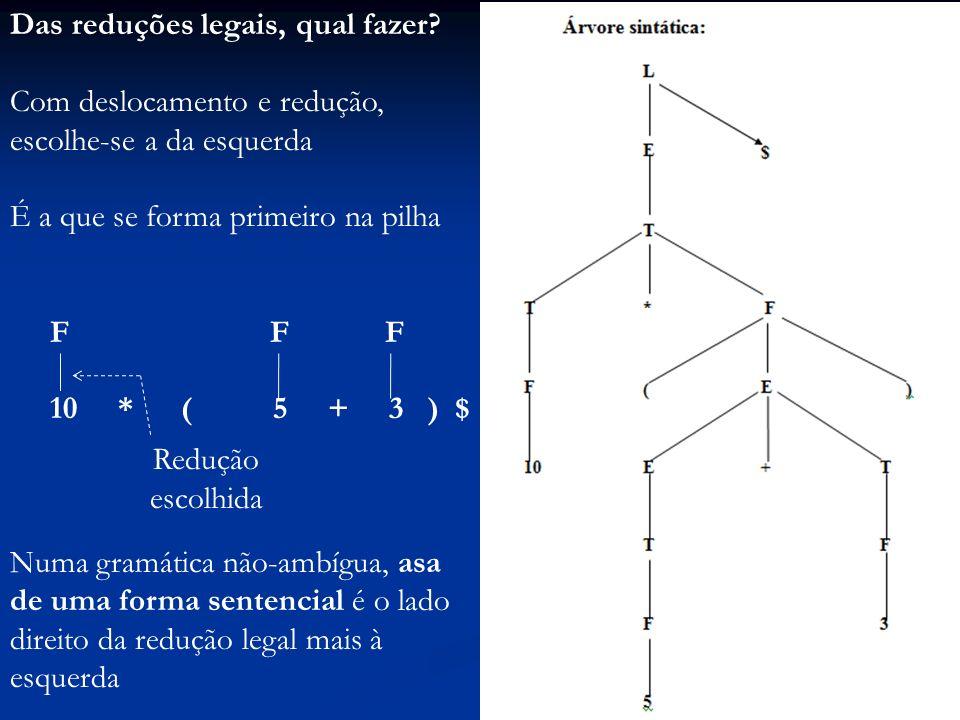 Das reduções legais, qual fazer? Com deslocamento e redução, escolhe-se a da esquerda É a que se forma primeiro na pilha F F F 10 * ( 5 + 3 ) $ Numa g