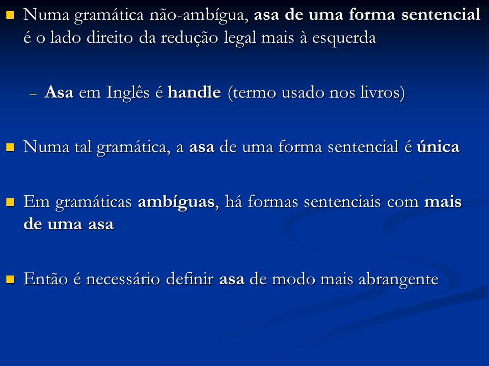 Numa gramática não-ambígua, asa de uma forma sentencial é o lado direito da redução legal mais à esquerda Numa gramática não-ambígua, asa de uma forma