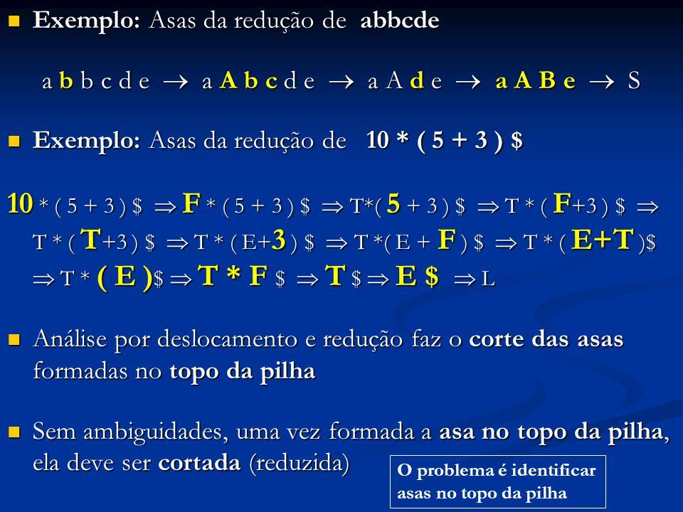 Exemplo: Asas da redução de abbcde Exemplo: Asas da redução de abbcde a b b c d e a A b c d e a A d e a A B e S Exemplo: Asas da redução de 10 * ( 5 +