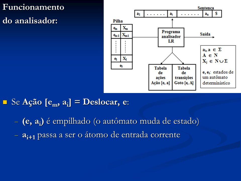 Funcionamento do analisador: Se Ação [e m, a i ] = Deslocar, e: Se Ação [e m, a i ] = Deslocar, e: (e, a i ) é empilhado (o autômato muda de estado) (
