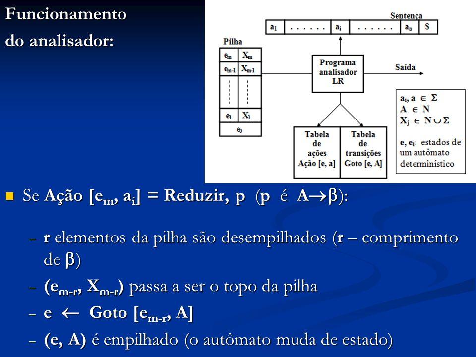 Funcionamento do analisador: Se Ação [e m, a i ] = Reduzir, p (p é A ): Se Ação [e m, a i ] = Reduzir, p (p é A ): r elementos da pilha são desempilha