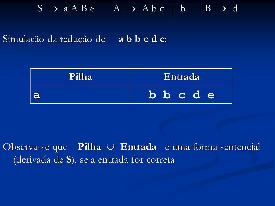 L E $E E opad T | T T T opmult F | FF cte | ( E ) Análise da expressão 10 * (5 + 3)$ Derivação mais à direita reversa: 10 * ( 5 + 3 ) $ F * ( 5 + 3 ) $ T * ( 5 + 3 ) $ T * ( F + 3 ) $ T * ( T + 3 ) $ T * ( E + 3 ) $ T * ( E + F ) $ T * ( E+T )$ T * ( E )$ T * F $ T $ E $ T * ( E+T )$ T * ( E )$ T * F $ T $ E $PilhaEntradaAção #E $# $#