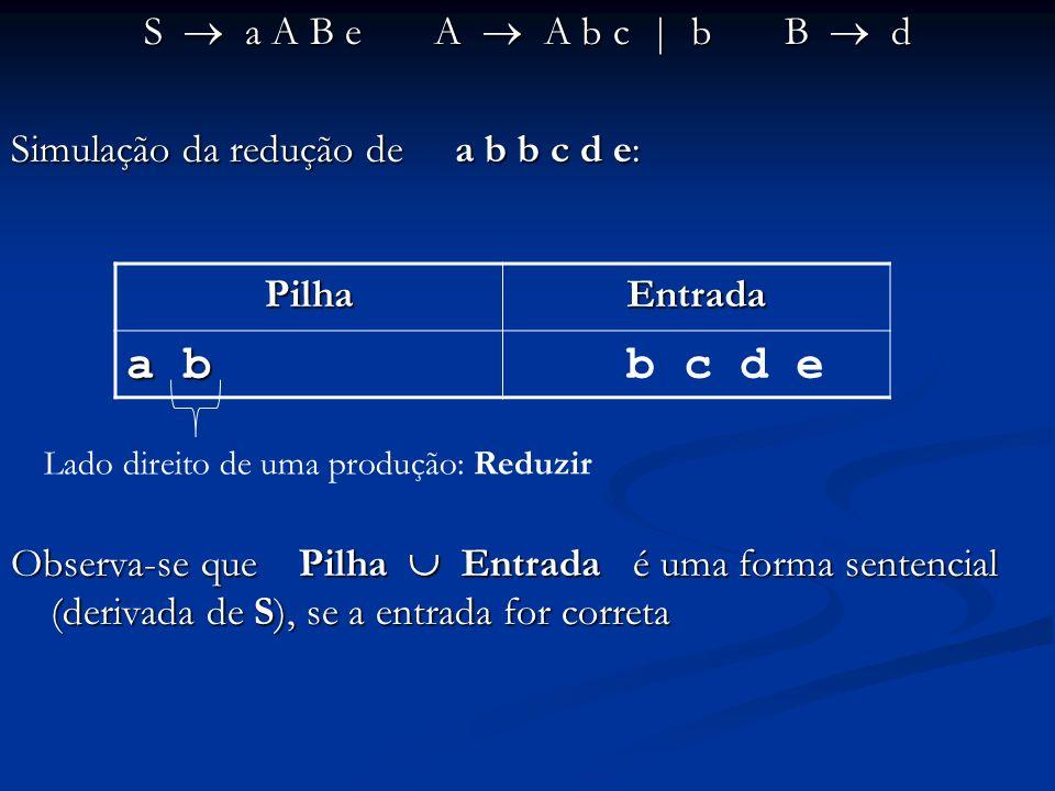 L E $E E opad T | T T T opmult F | FF cte | ( E ) Análise da expressão 10 * (5 + 3)$ Derivação mais à direita reversa: 10 * ( 5 + 3 ) $ F * ( 5 + 3 ) $ T * ( 5 + 3 ) $ T * ( F + 3 ) $ T * ( T + 3 ) $ T * ( E + 3 ) $ T * ( E + F ) $ T * ( E+T )$ T * ( E )$ T * F $ T $ E $ T * ( E+T )$ T * ( E )$ T * F $ T $ E $PilhaEntradaAção #E $# $#d