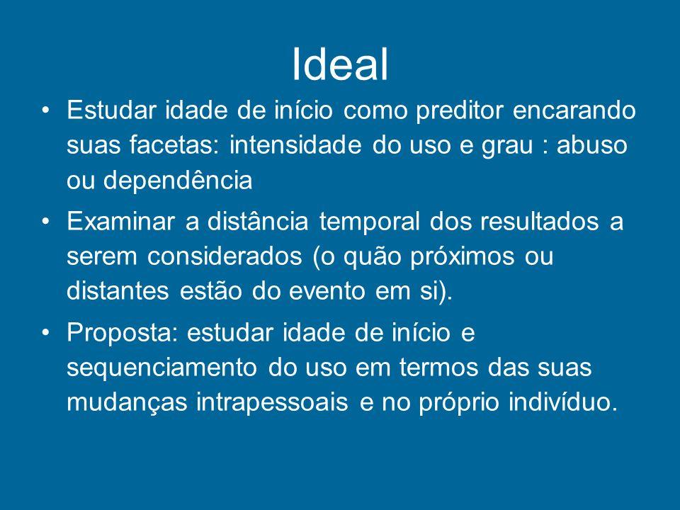 Ideal Estudar idade de início como preditor encarando suas facetas: intensidade do uso e grau : abuso ou dependência Examinar a distância temporal dos