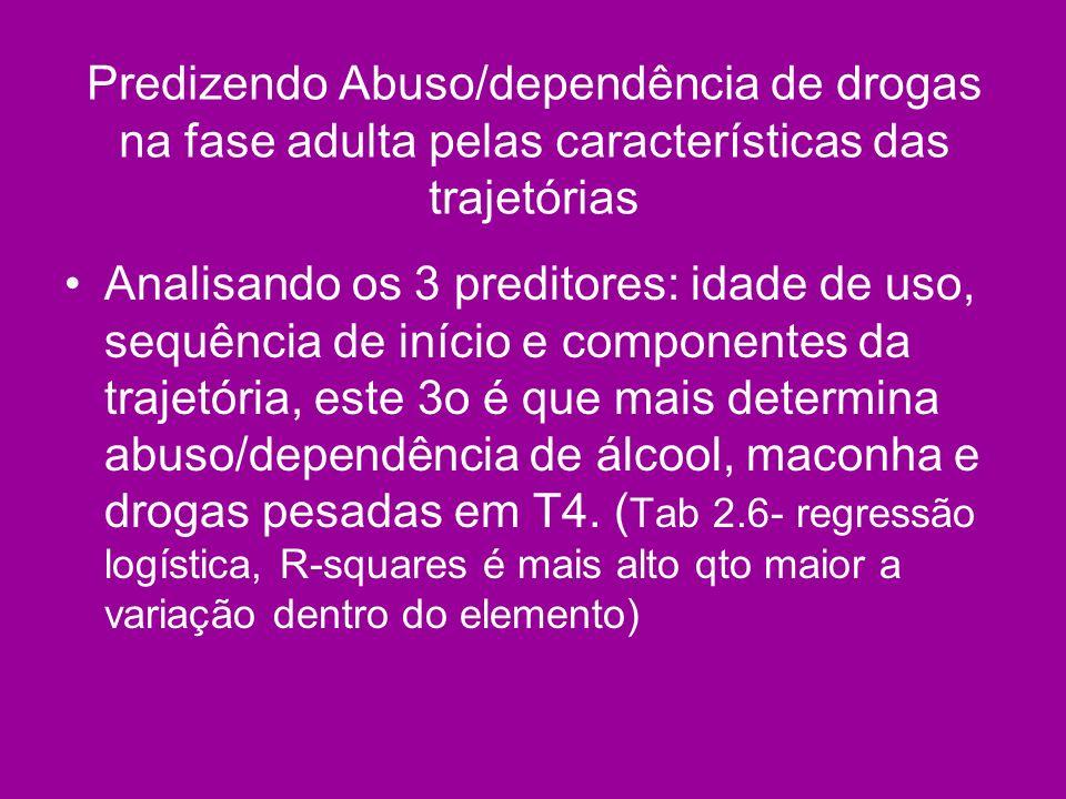 Predizendo Abuso/dependência de drogas na fase adulta pelas características das trajetórias Analisando os 3 preditores: idade de uso, sequência de iní