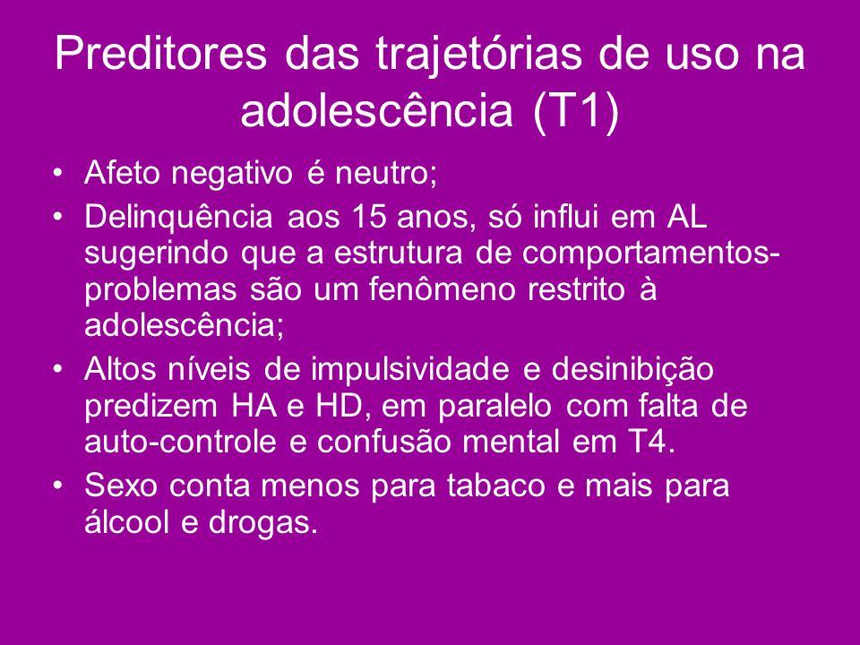 Preditores das trajetórias de uso na adolescência (T1) Afeto negativo é neutro; Delinquência aos 15 anos, só influi em AL sugerindo que a estrutura de