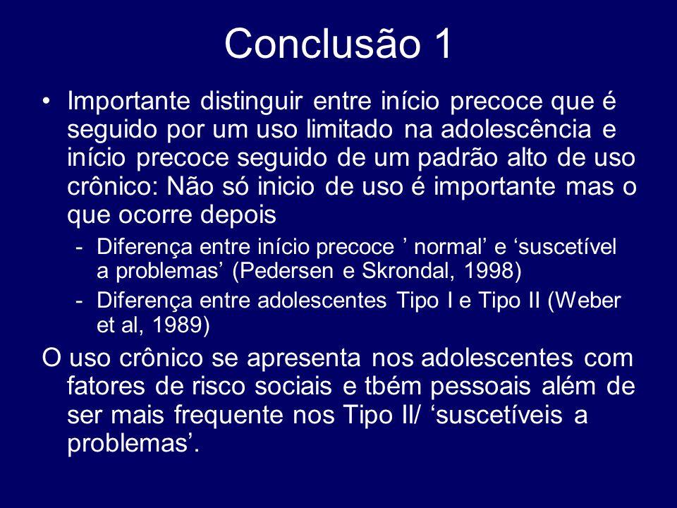 Conclusão 1 Importante distinguir entre início precoce que é seguido por um uso limitado na adolescência e início precoce seguido de um padrão alto de