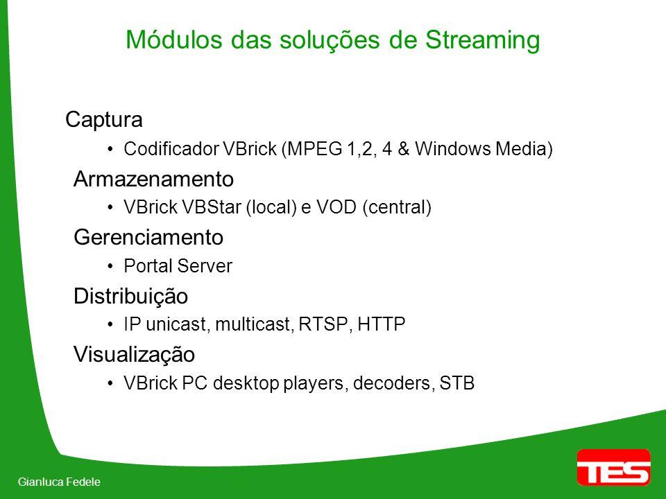 Gianluca Fedele Protocolos de Vídeo 1M0.1M3MBanda 6M 15M Qualidade Windows Media MPEG-1 MPEG-2 MPEG-4