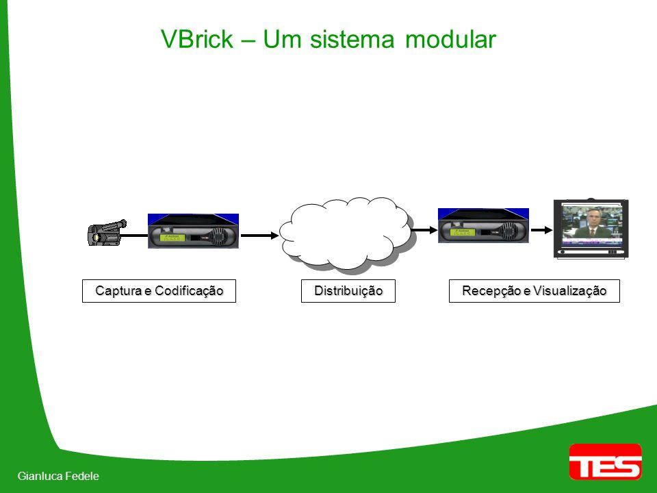 Gianluca Fedele VBrick – Um sistema modular Captura e Codificação Recepção e Visualização Distribuição