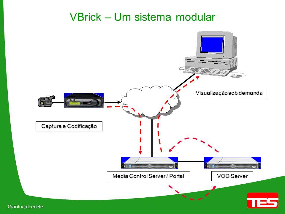 Gianluca Fedele Media Control Server / Portal Network Video Recorder Set Top Box Live Sources PCs, MACs VOD Server VBrick – Um sistema modular