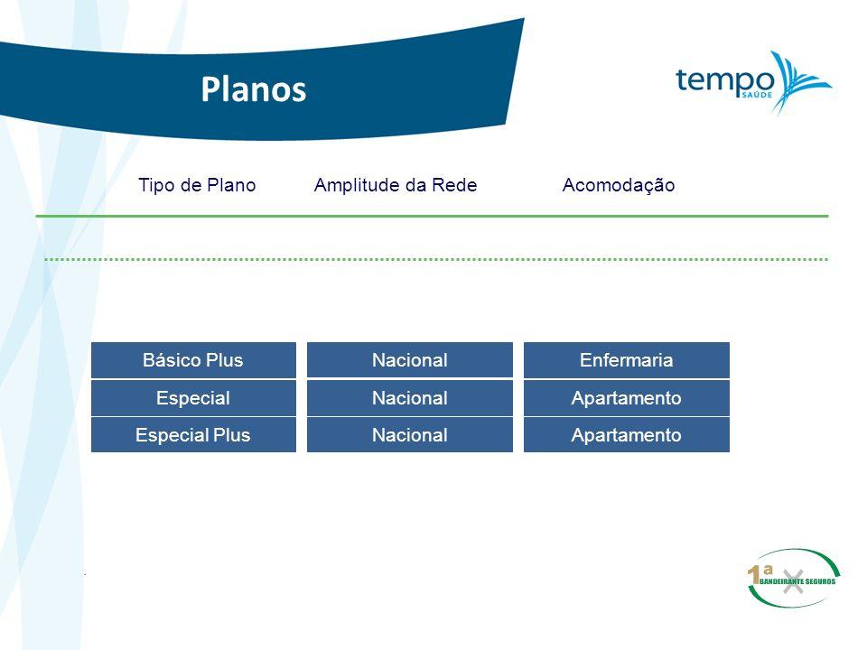 Planos Básico Plus Especial Especial Plus Nacional Enfermaria Apartamento Tipo de PlanoAmplitude da RedeAcomodação.