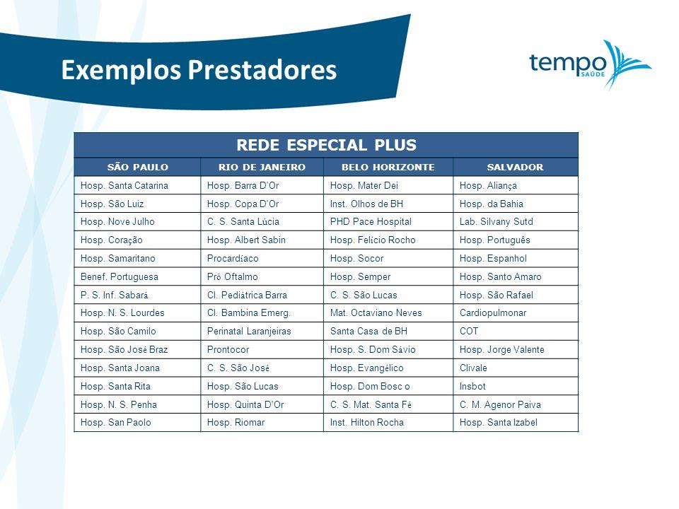 Exemplos Prestadores REDE ESPECIAL PLUS SÃO PAULORIO DE JANEIROBELO HORIZONTESALVADOR Hosp. Santa CatarinaHosp. Barra D'OrHosp. Mater DeiHosp. Alian ç