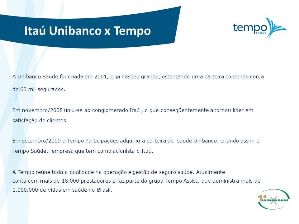 Itaú Unibanco x Tempo A Unibanco Saúde foi criada em 2001, e já nasceu grande, ostentando uma carteira contendo cerca de 60 mil segurados. Em novembro