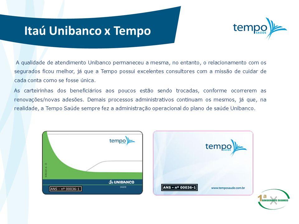 Itaú Unibanco x Tempo A qualidade de atendimento Unibanco permaneceu a mesma, no entanto, o relacionamento com os segurados ficou melhor, já que a Tem