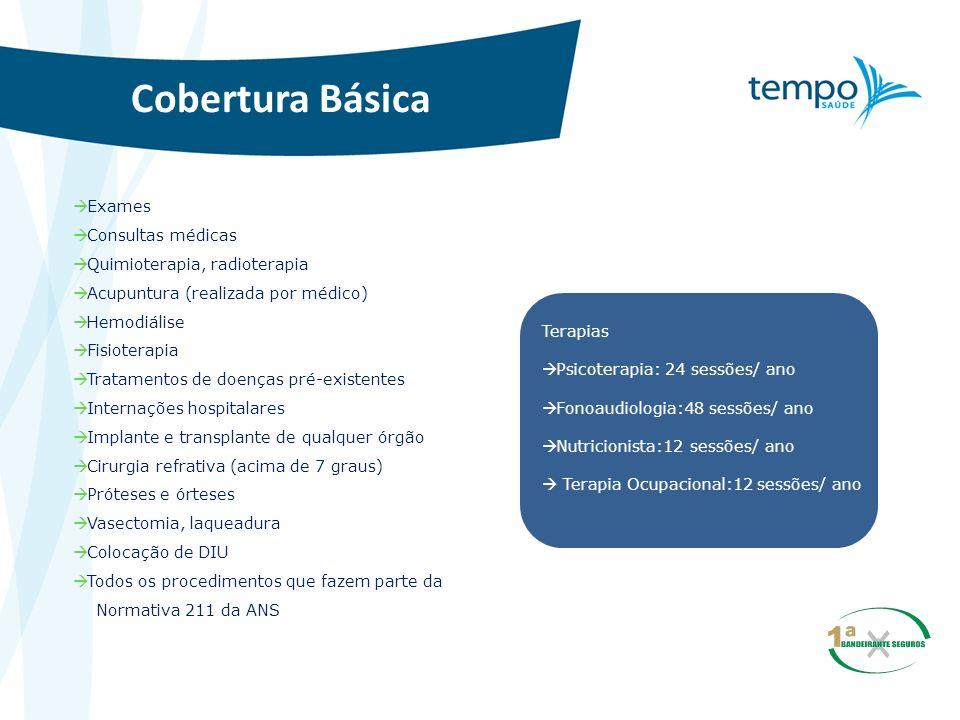 Cobertura Básica Exames Consultas médicas Quimioterapia, radioterapia Acupuntura (realizada por médico) Hemodiálise Fisioterapia Tratamentos de doença