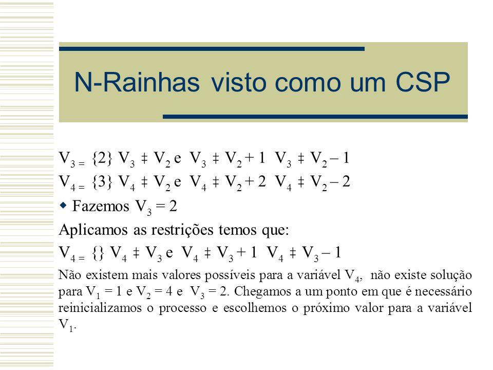 N-Rainhas visto como um CSP V 3 = {2} V 3 V 2 e V 3 V 2 + 1 V 3 V 2 – 1 V 4 = {3} V 4 V 2 e V 4 V 2 + 2 V 4 V 2 – 2 Fazemos V 3 = 2 Aplicamos as restr